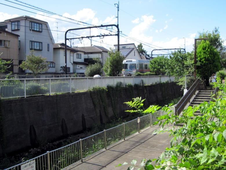 神田川と井の頭線