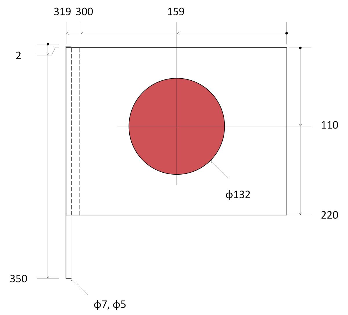 手旗の寸法
