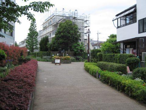 目黒川緑道の始点